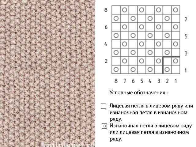 Схемы вязания на спицах с описанием и фото