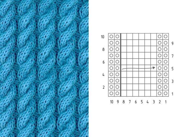 Узоры и схемы вязания спицами - описание