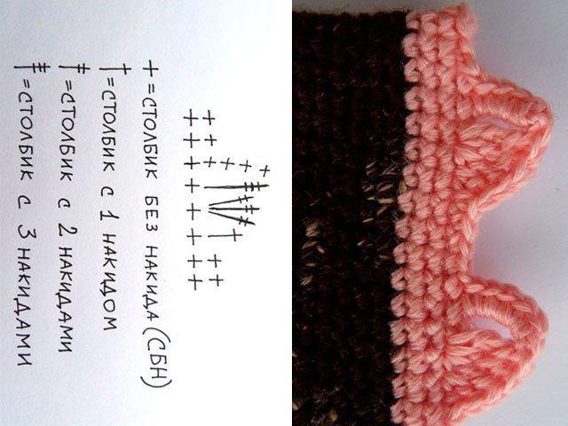 3-3 Вязание чехла для телефона крючком: как связать своими руками, варианты схем сумочки для смартфона