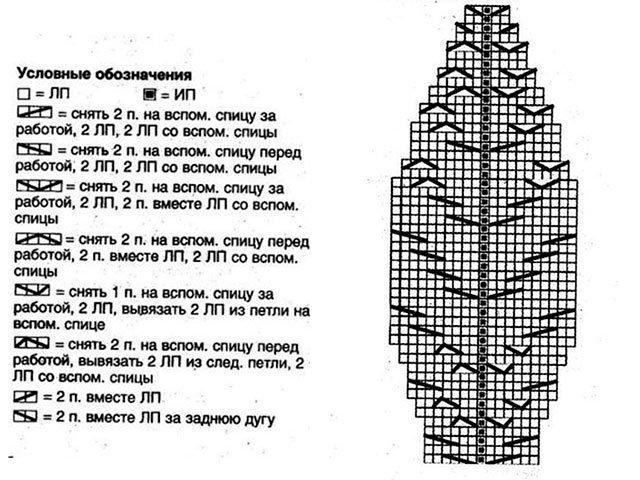 gerda-3