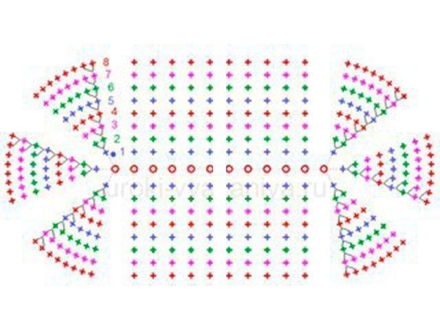 707894d42c2c Для крыльев: читать схему ромба, низ так же обвязать 1 С.Б.Н., 5 С.С.Н. в  одно основание. Изделие по периметру – С.Б.Н. Для выполнения ручек – шнур «  ...