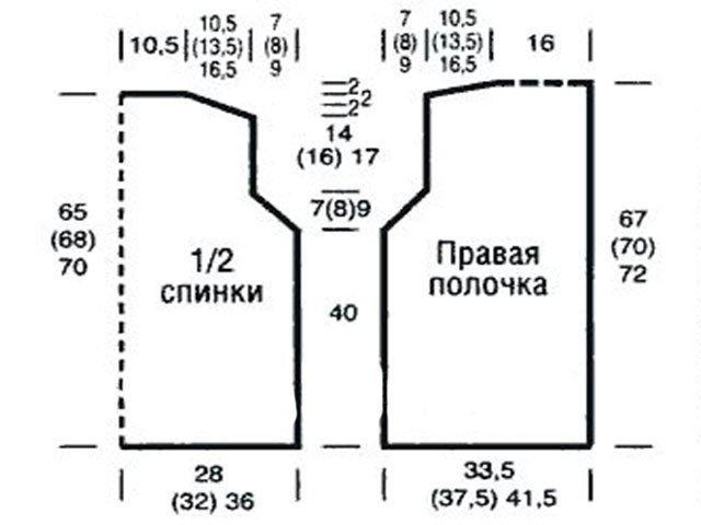 22-5 Кофта спицами: как связать, инструкция для начинающих, схемы, видеоуроки.