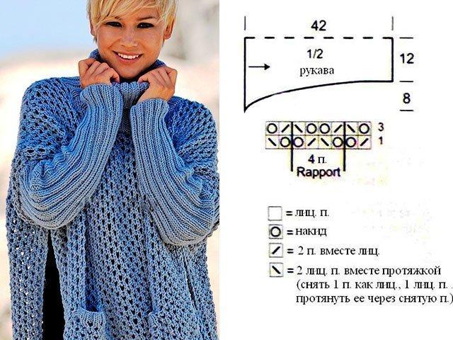 3 Спицами пончо схемы и описание вязание для женщин
