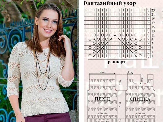 d862e6de5cb Пуловер спицами для женщин вязание со схемами и описанием