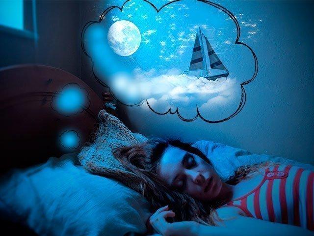 Сны со среды на четверг что означают