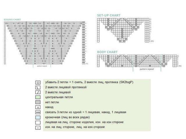 Бактус спицами: схемы и описание
