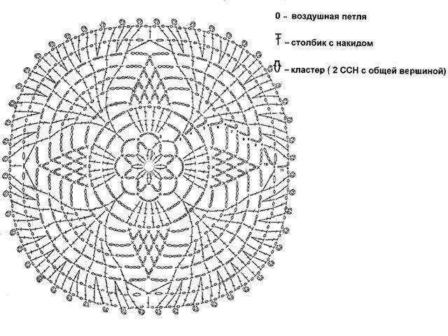 Схема салфетки крючком для начинающих фото 686