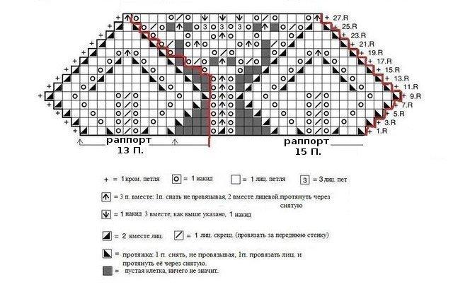 манишка спицами схема и описание для начинающих