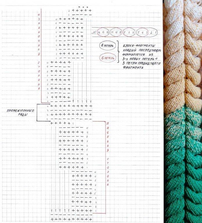 Азиатский колосок спицами схема вязания и ажурные орнаменты.
