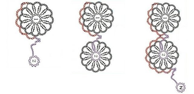 bezotryvnoe-viazanie-motivov Схемы и описание вязания мотивов крючком