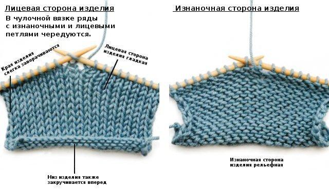 Как вязать чулочную вязку спицами
