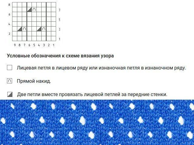 Чепчик спицами для новорожденного: подробная схема с фото и описанием