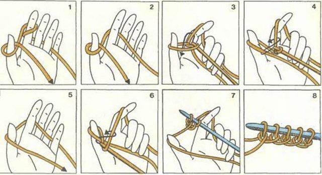 Как связать снуд спицами: для начинающих схемы с описанием