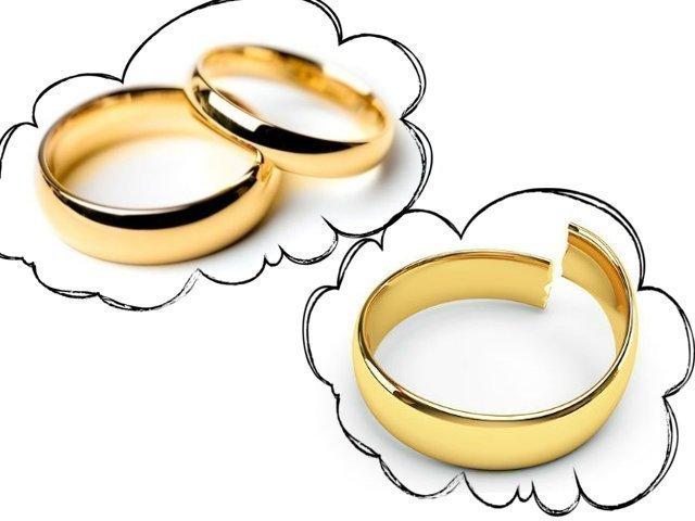 Сонник снимать обручальное кольцо с пальца