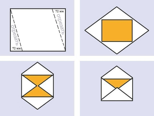 Конверты из бумаги своими руками: фото, видео, инструкции