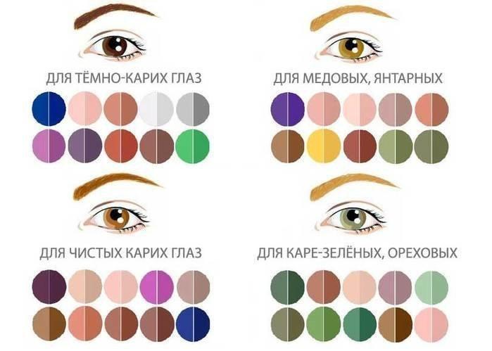 Палитры теней для карих глаз по оттенкам