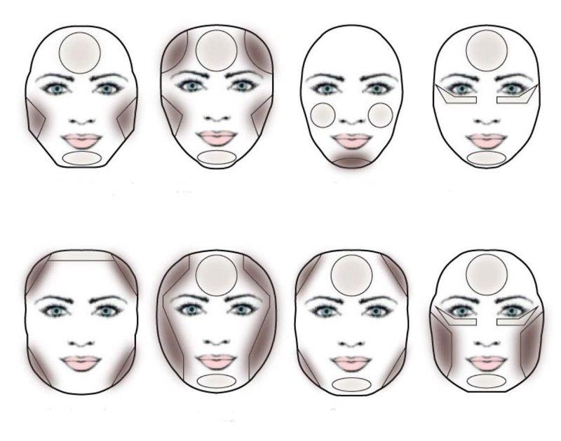 Схема нанесения консилера по форме лица