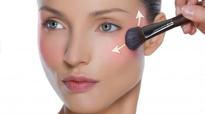 Нанесение румян для нюдового макияжа