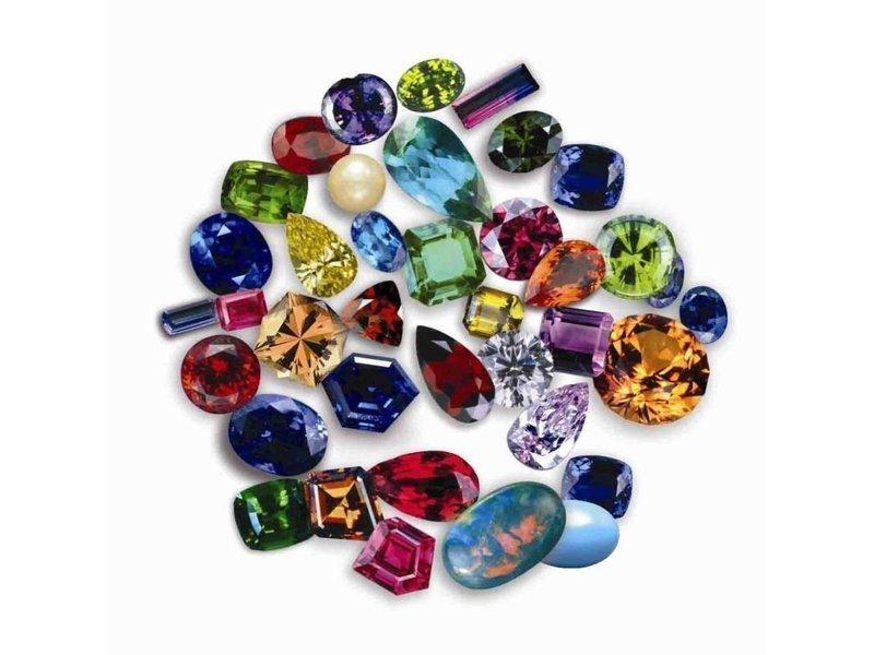 Выбор камней по знаку Зодиака