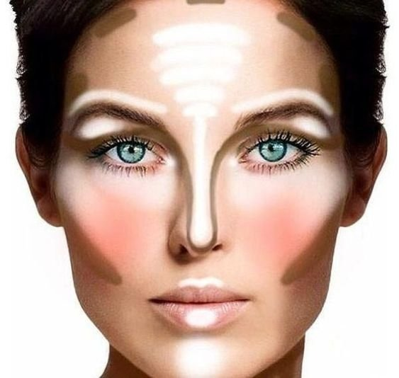 Особенности контуринга для возрастного макияжа