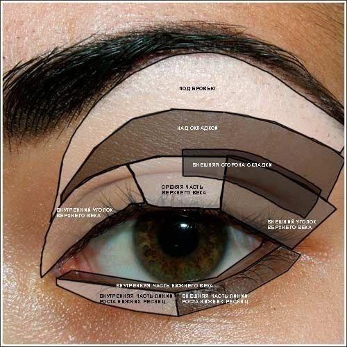 Схема дневного макияжа для нависшего века