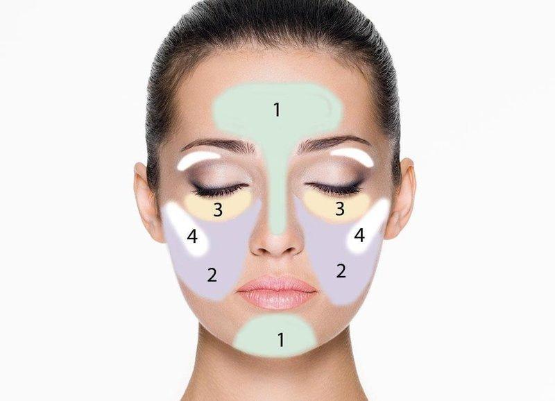 Схема нанесения корректора на лицо