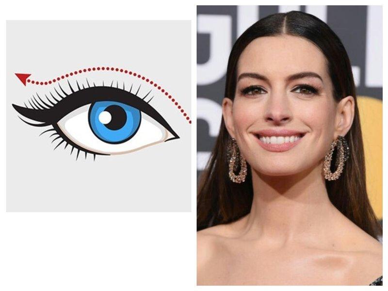 Какие сделать стрелки для круглых глаз