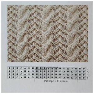 Схема вязания ажурного узора с косами