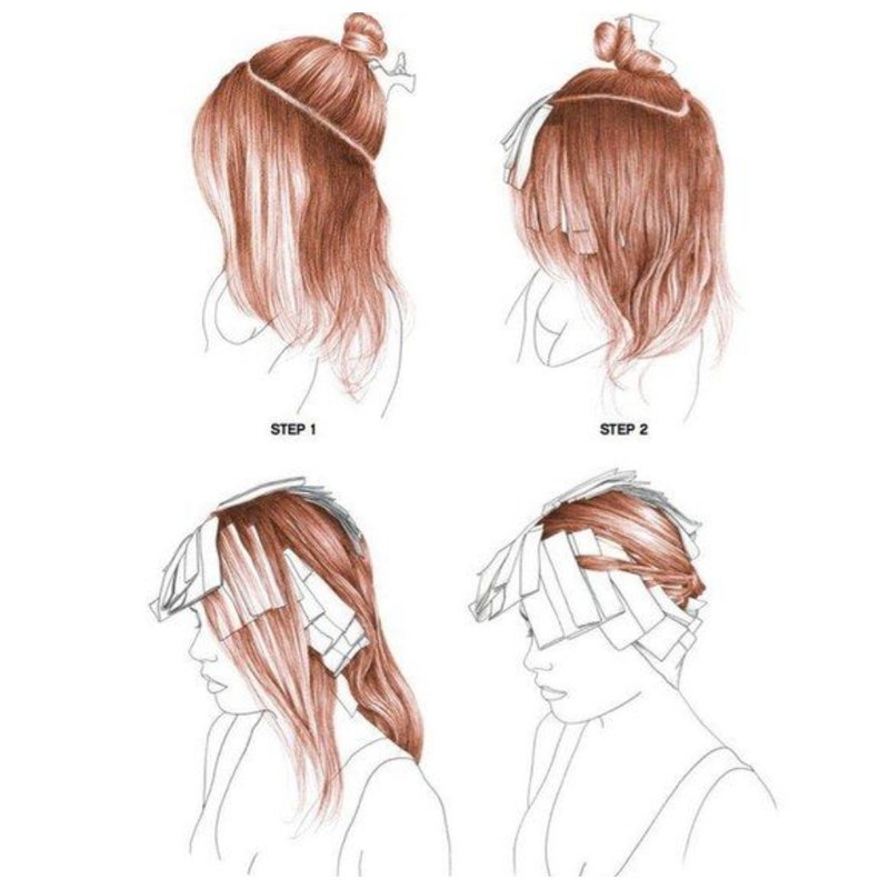 Схема окрашивания волос в технике шатуш