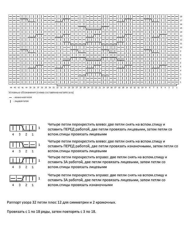 Схема вязания узора в аранском стиле