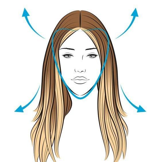 Как выглядит контуринг волос - схема