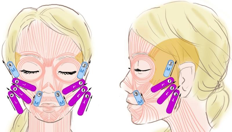 Тейпы для аппликации нижней части лица: щеки и губы