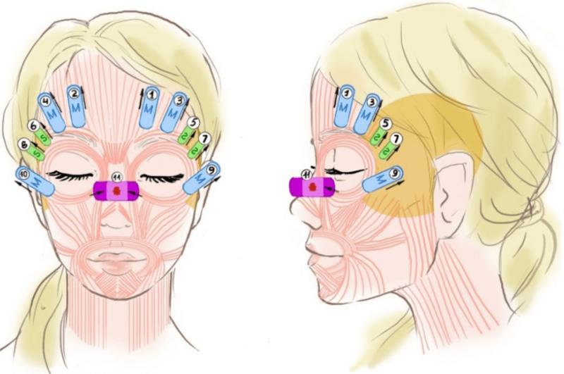 Аппликация на нос и контур глаз