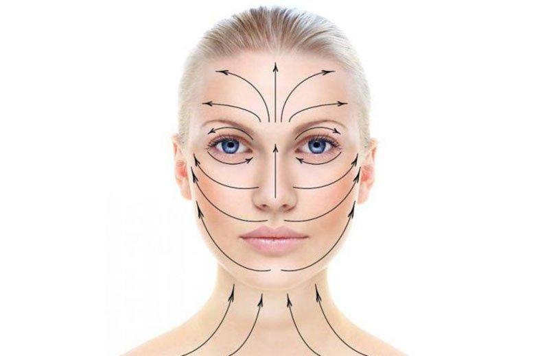Как правильно наносить крем на лицо: массажные линии