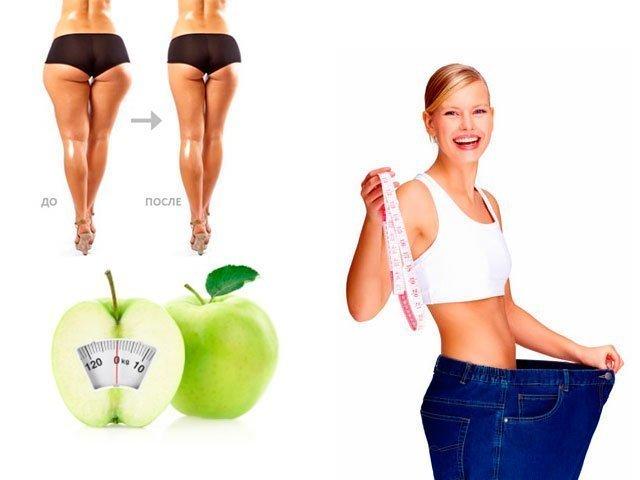 Как эффективно похудеть в бедрах и ягодицах