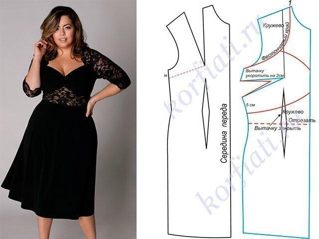 Выкройка платье реглан для полной женщины