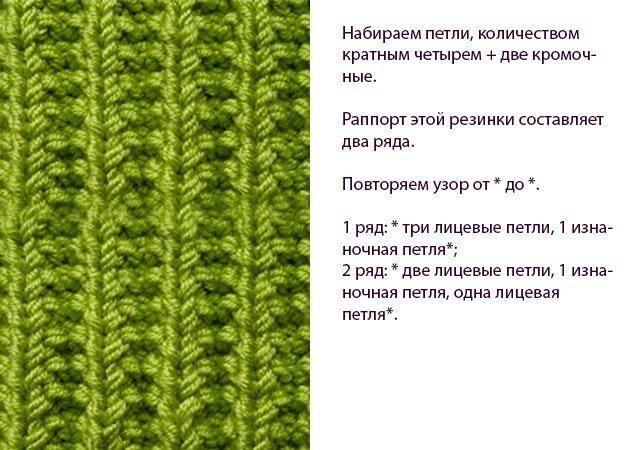 Вязание ложная резинка схема