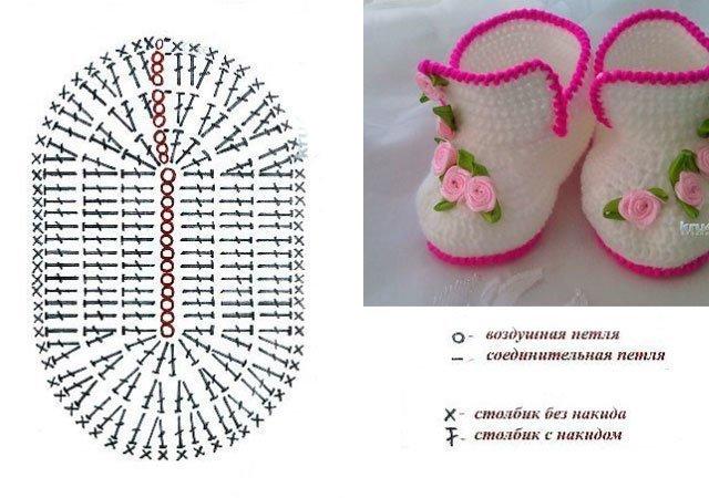 Схемы вязания крючком для начинающих с описанием для детей