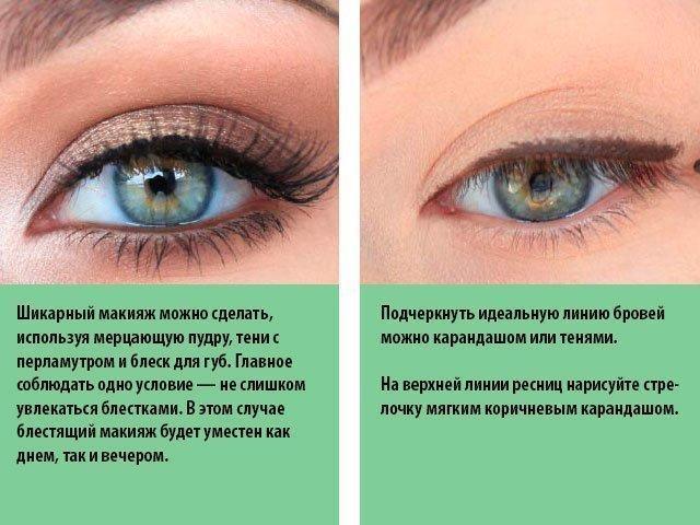 Пошаговая инструкция как накрасить глаза тени