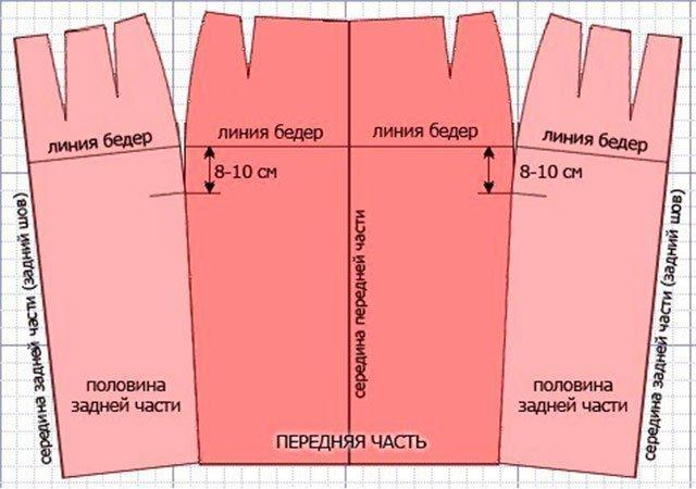 Пошаговая инструкция шьем юбку