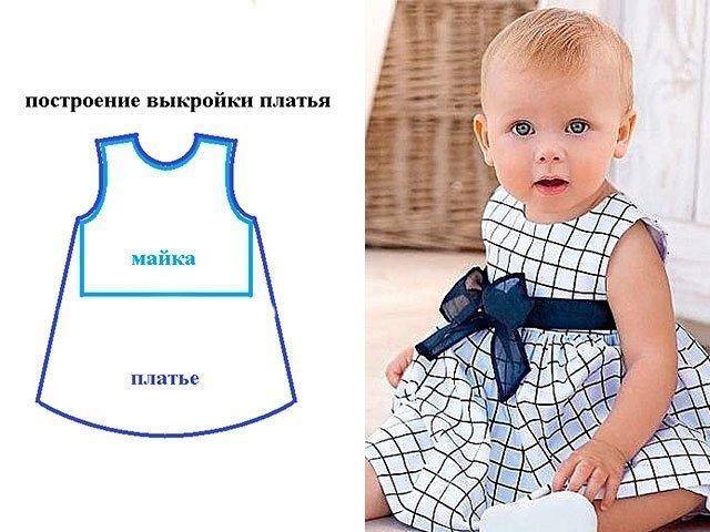 Пошить детское платье своими руками фото для начинающих 84