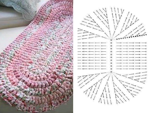 Как сделать детский коврик фото 35