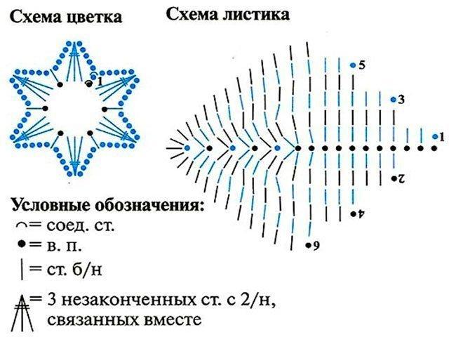 схемы вязаные цветы крючком схемы