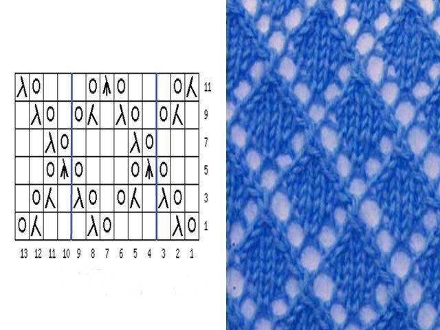 рисунок спицами схема описание для начинающих