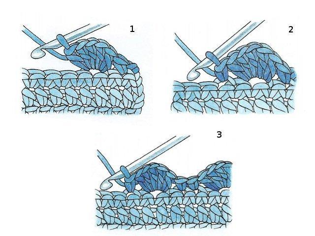Вязание крючком как обвязать края 289